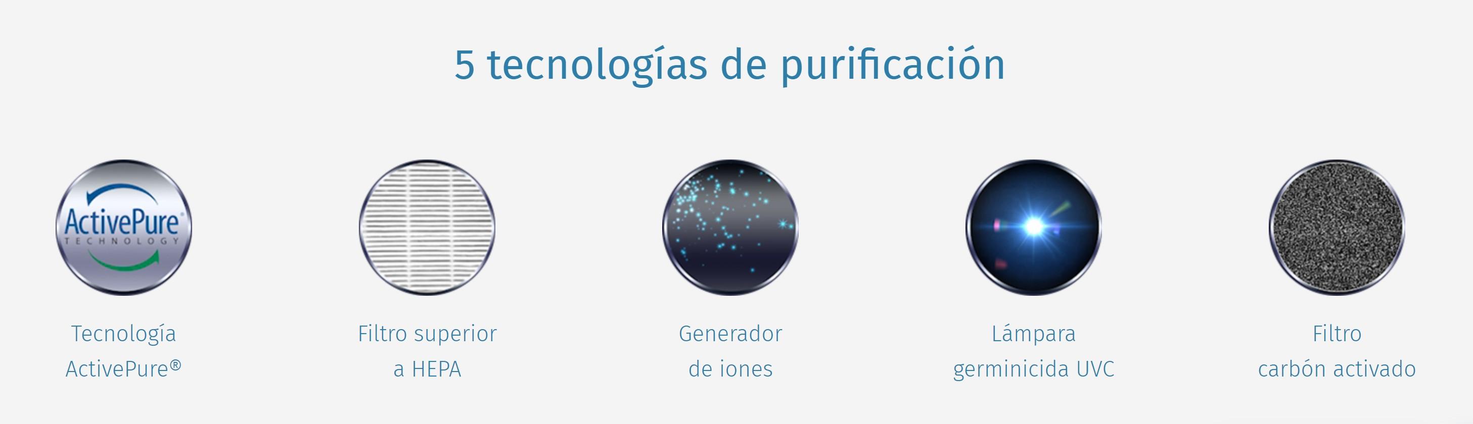 5 tecnologias purificacion de aire